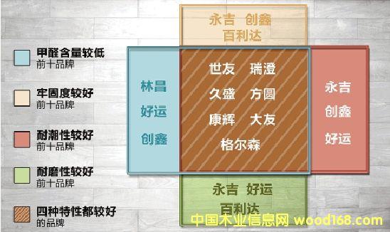 浙江份强化木地板质检报告