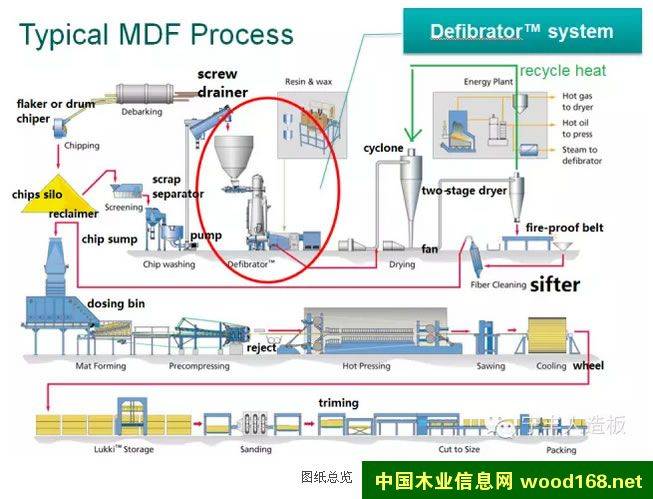 菏泽亚联合创薄板线热磨机升级改造工作顺利完成