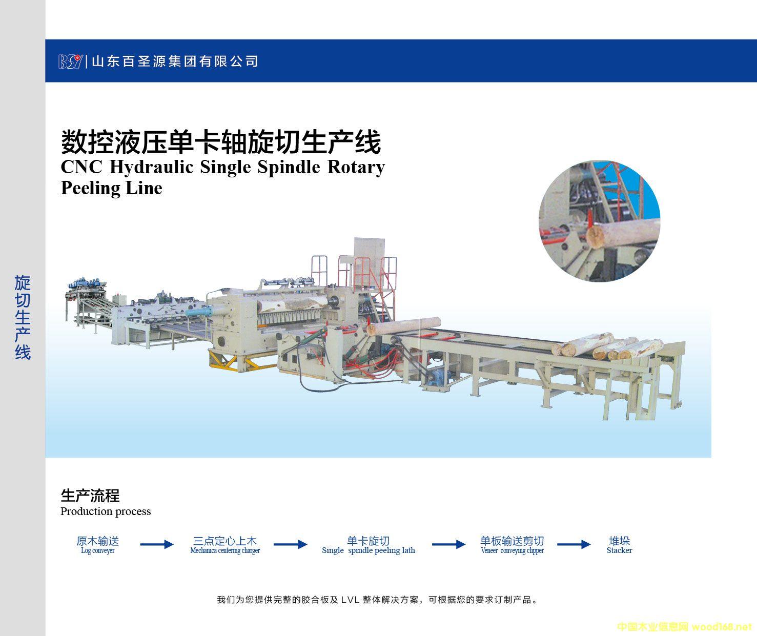 数控液压单卡轴旋切生产线的详细介绍