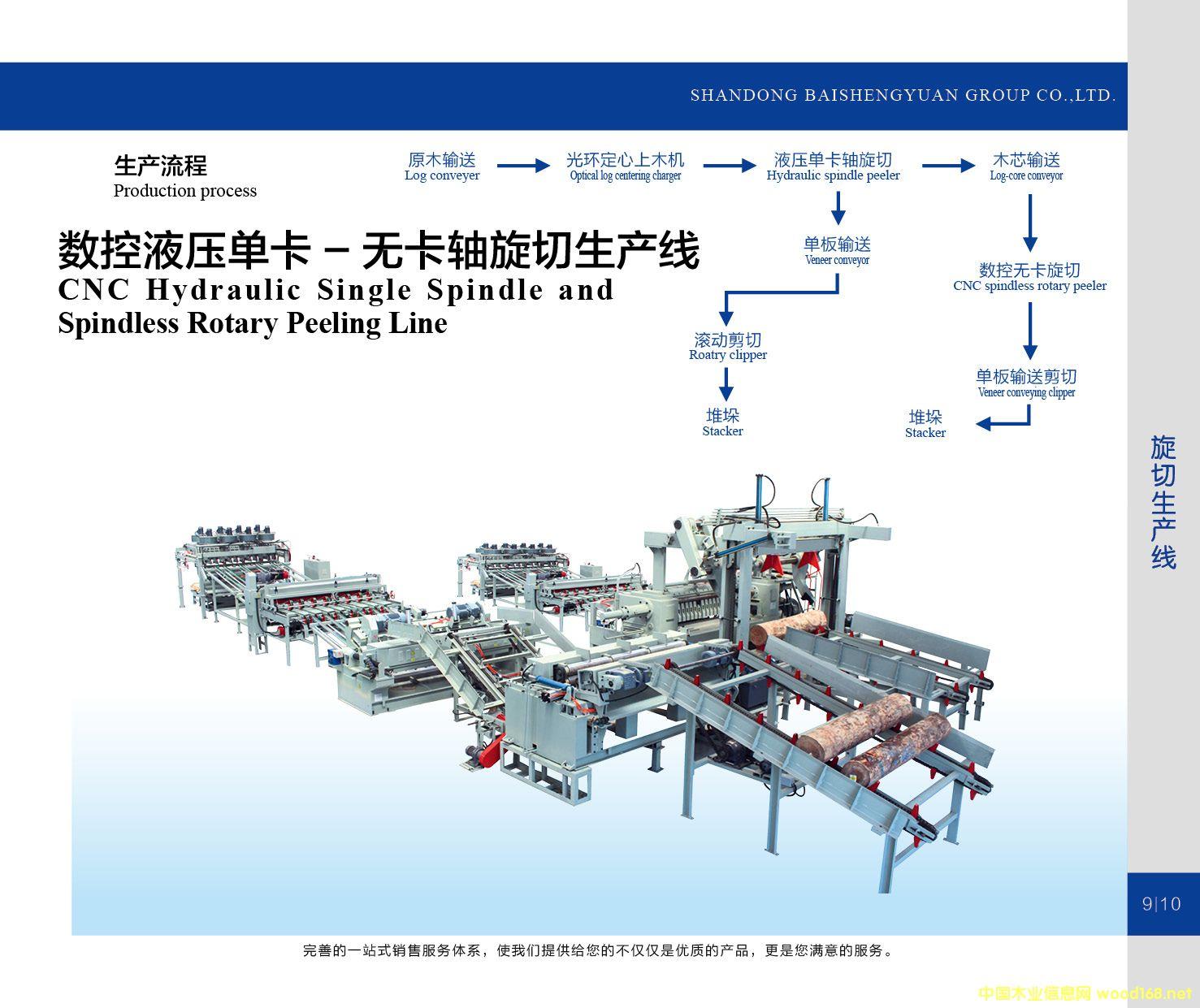 数控液压单卡-无卡轴旋切生产线的详细介绍