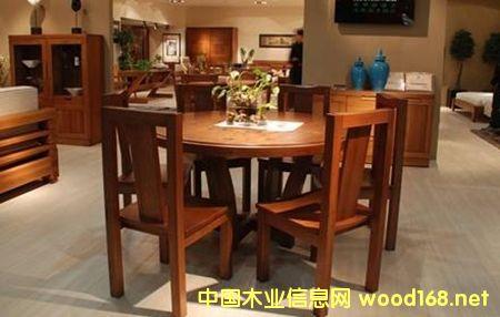 一季度宁波木制家具出口破亿美元创历史新高