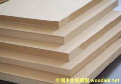 改革开放40年我国人造板产量在世界总产量占比的演变规律